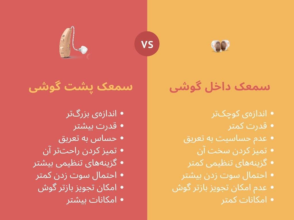 تفاوت سمعک ها